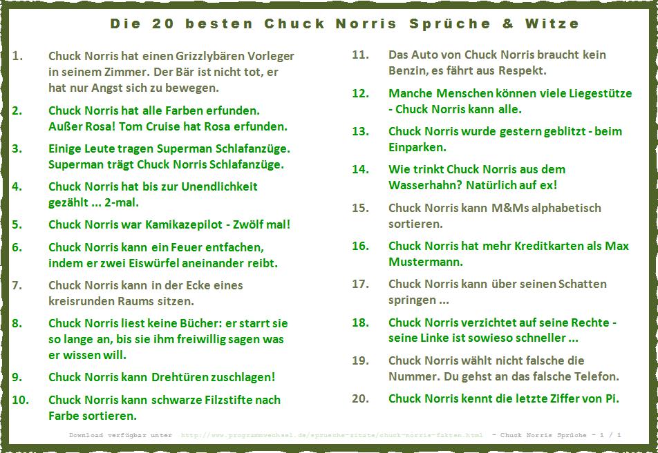chuck norris — witze