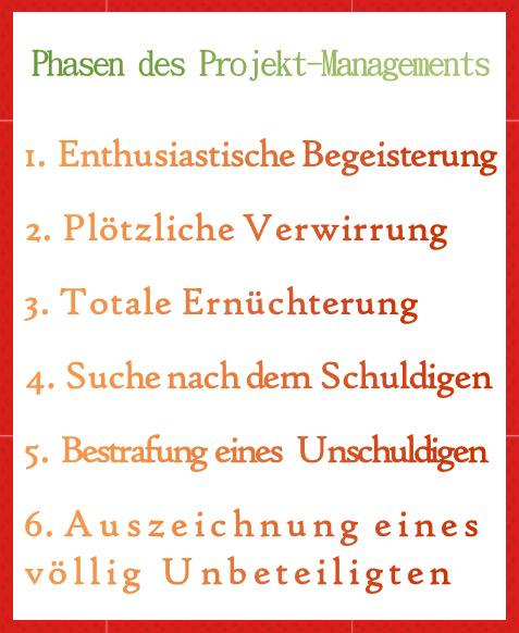 Die 7 Phasen Der Projektabwicklung